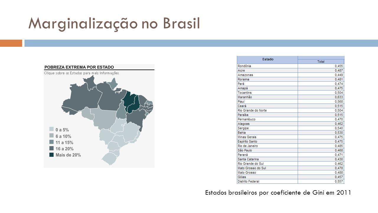 Estados brasileiros por coeficiente de Gini em 2011