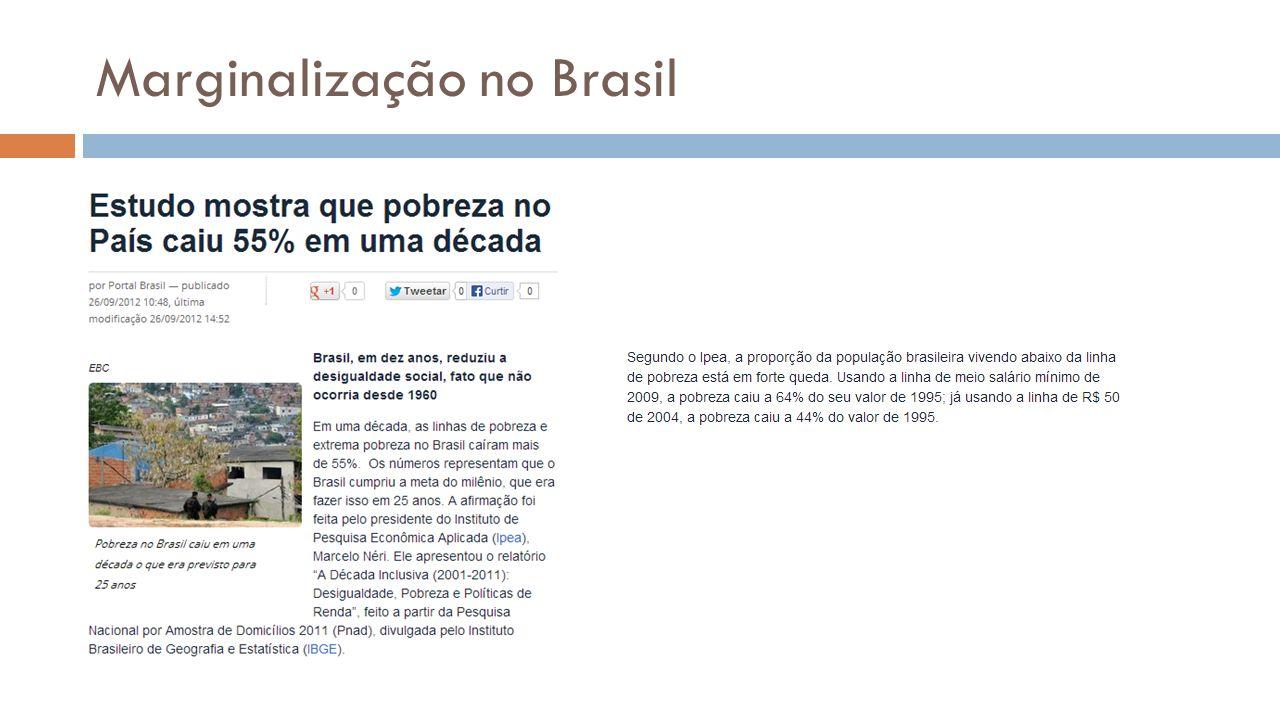 Marginalização no Brasil