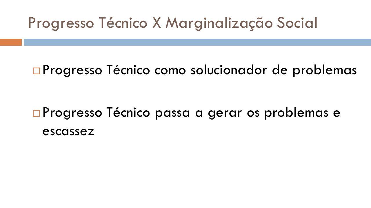 Progresso Técnico X Marginalização Social Progresso Técnico como solucionador de problemas Progresso Técnico passa a gerar os problemas e escassez
