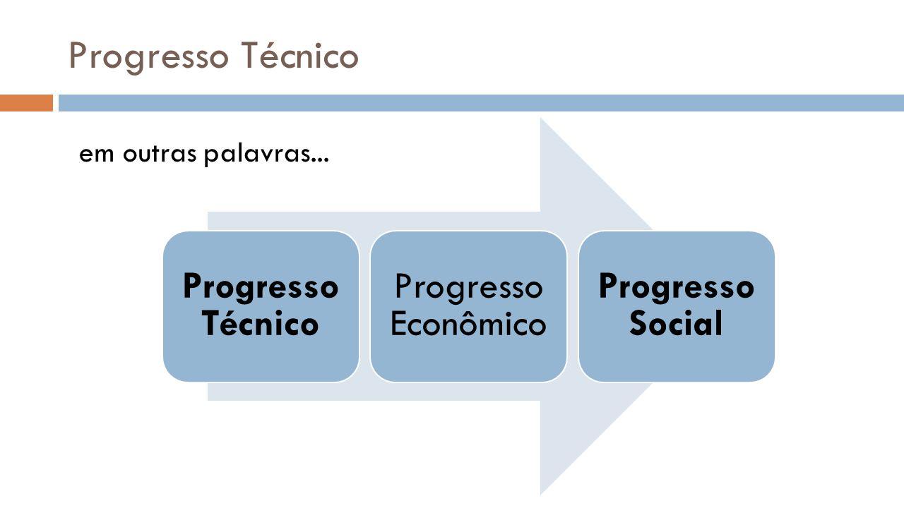 Progresso Técnico Progresso Econômico Progresso Social em outras palavras...