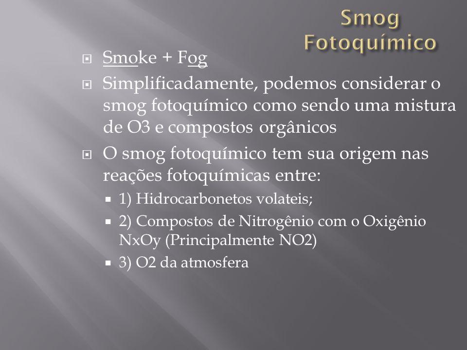 Smoke + Fog Simplificadamente, podemos considerar o smog fotoquímico como sendo uma mistura de O3 e compostos orgânicos O smog fotoquímico tem sua ori