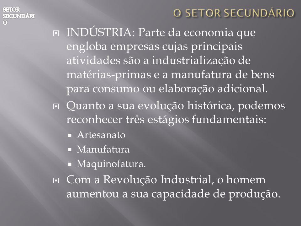 INDÚSTRIA: Parte da economia que engloba empresas cujas principais atividades são a industrialização de matérias-primas e a manufatura de bens para co