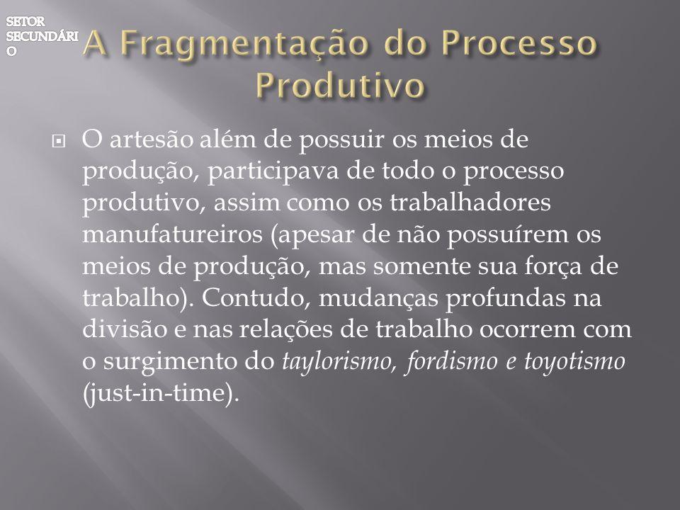 O artesão além de possuir os meios de produção, participava de todo o processo produtivo, assim como os trabalhadores manufatureiros (apesar de não po