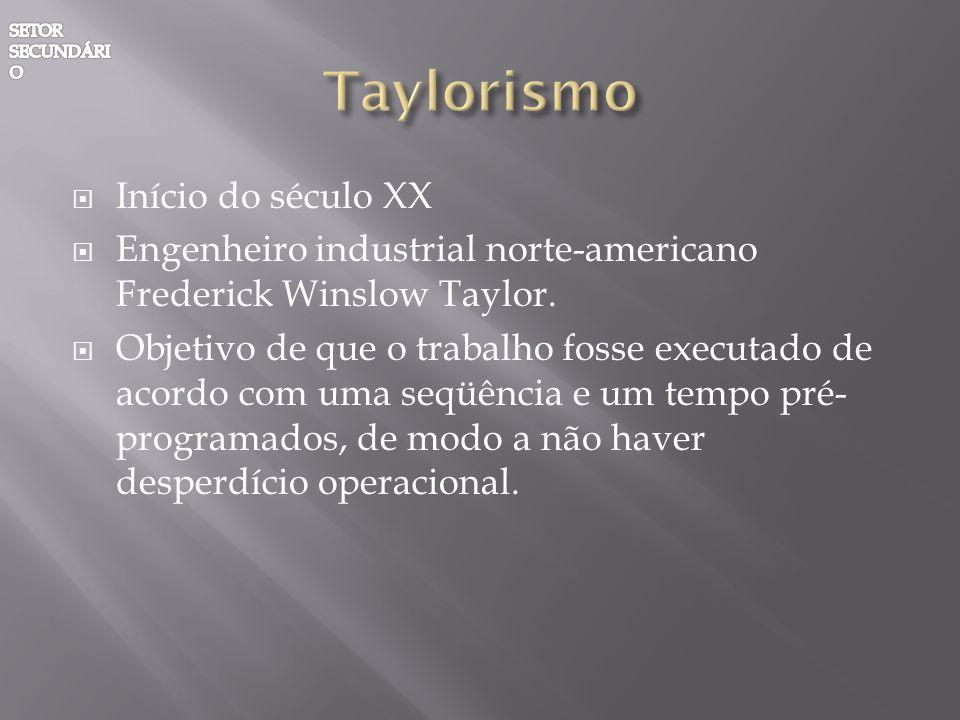 Início do século XX Engenheiro industrial norte-americano Frederick Winslow Taylor. Objetivo de que o trabalho fosse executado de acordo com uma seqüê