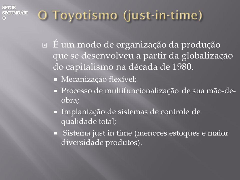 É um modo de organização da produção que se desenvolveu a partir da globalização do capitalismo na década de 1980. Mecanização flexível; Processo de m
