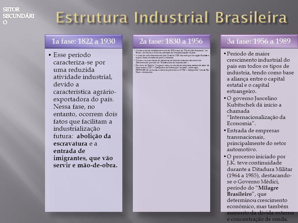 1a fase: 1822 a 1930 Esse período caracteriza-se por uma reduzida atividade industrial, devido a característica agrário- exportadora do país. Nessa fa