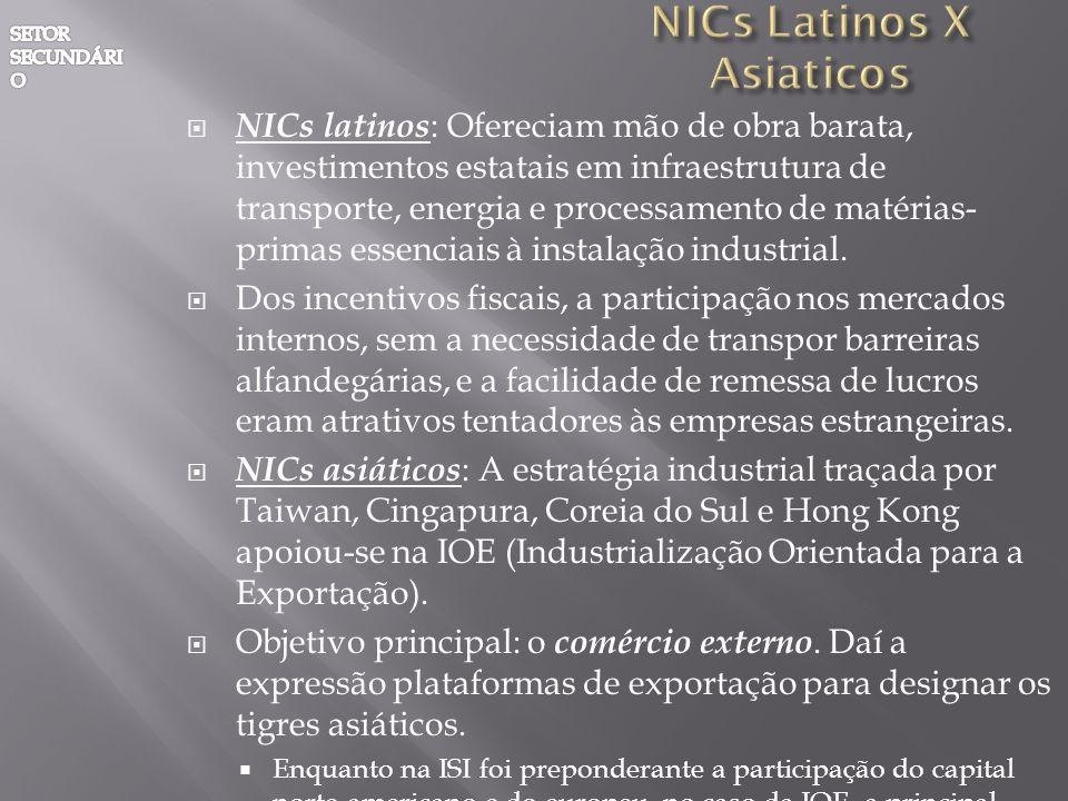 NICs latinos : Ofereciam mão de obra barata, investimentos estatais em infraestrutura de transporte, energia e processamento de matérias- primas essen