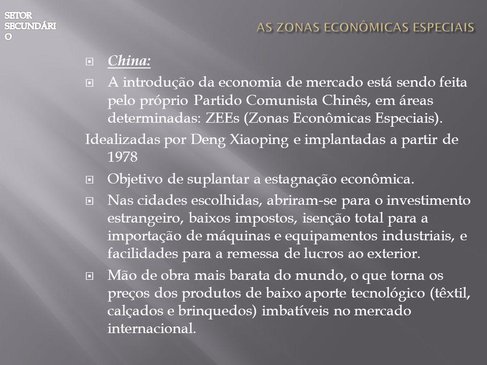 China: A introdução da economia de mercado está sendo feita pelo próprio Partido Comunista Chinês, em áreas determinadas: ZEEs (Zonas Econômicas Espec