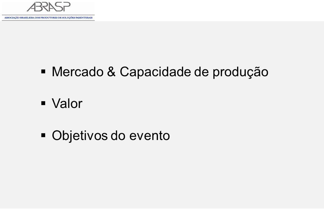 Mercado & Capacidade de produção Valor Objetivos do evento