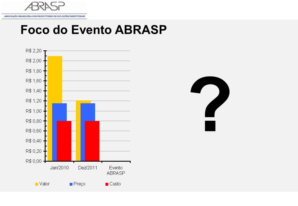 Foco do Evento ABRASP ?