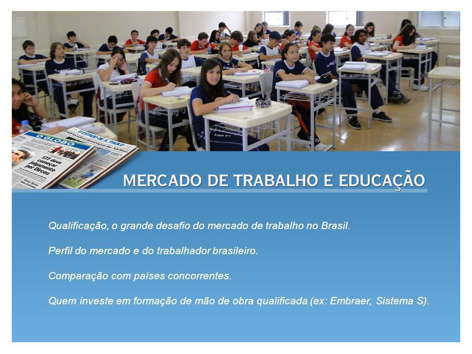 Qualificação, o grande desafio do mercado de trabalho no Brasil. Perfil do mercado e do trabalhador brasileiro. Comparação com países concorrentes. Qu