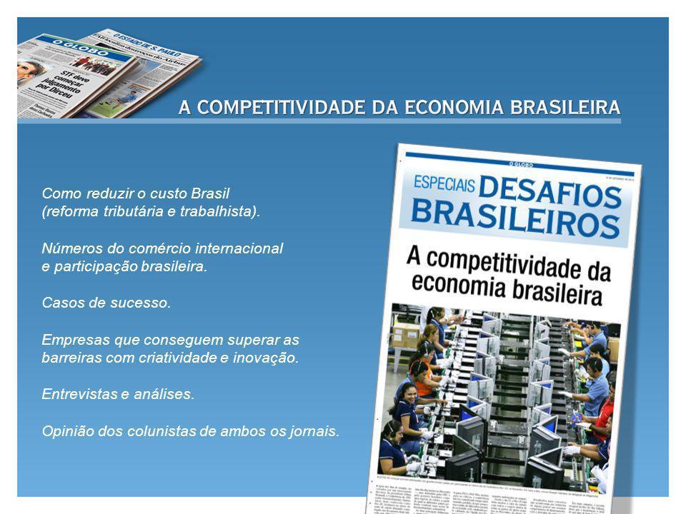 Como reduzir o custo Brasil (reforma tributária e trabalhista). Números do comércio internacional e participação brasileira. Casos de sucesso. Empresa