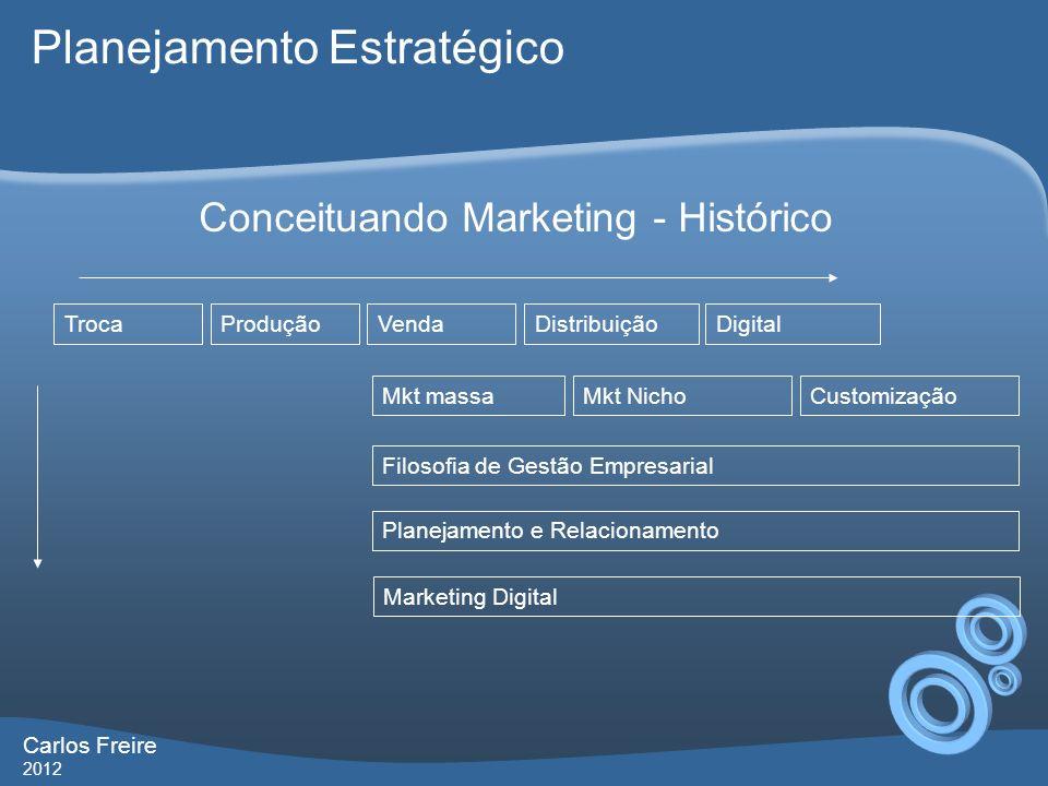 Carlos Freire 2012 Conceituando Marketing - Histórico VendaDistribuiçãoTrocaProdução Mkt massaMkt NichoCustomização Filosofia de Gestão Empresarial Planejamento e Relacionamento Marketing Digital Digital Planejamento Estratégico