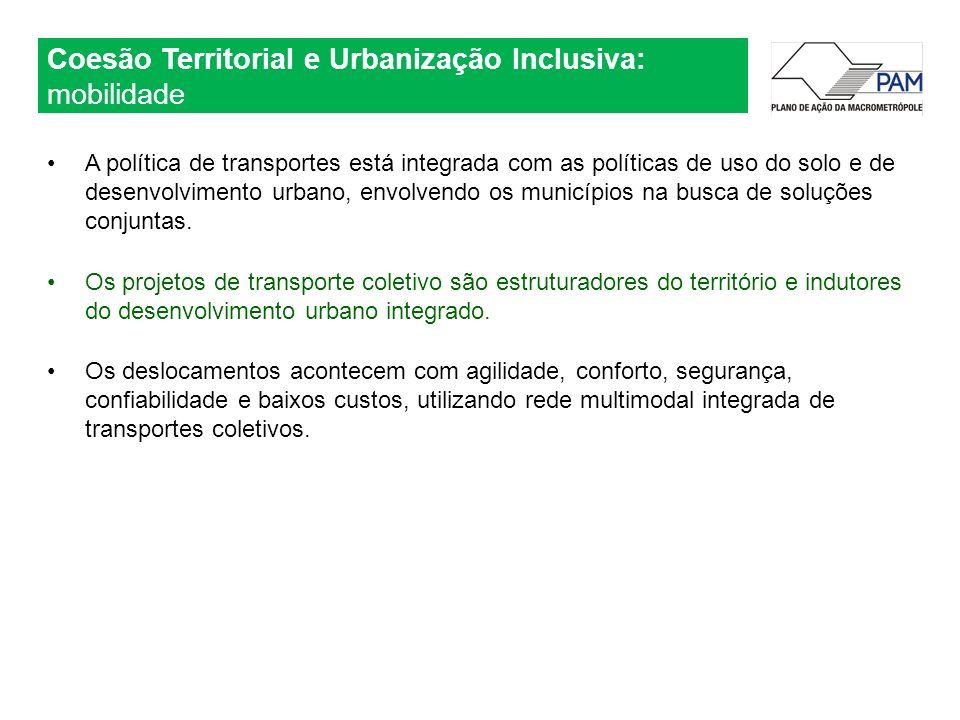 Coesão Territorial e Urbanização Inclusiva: mobilidade A política de transportes está integrada com as políticas de uso do solo e de desenvolvimento u