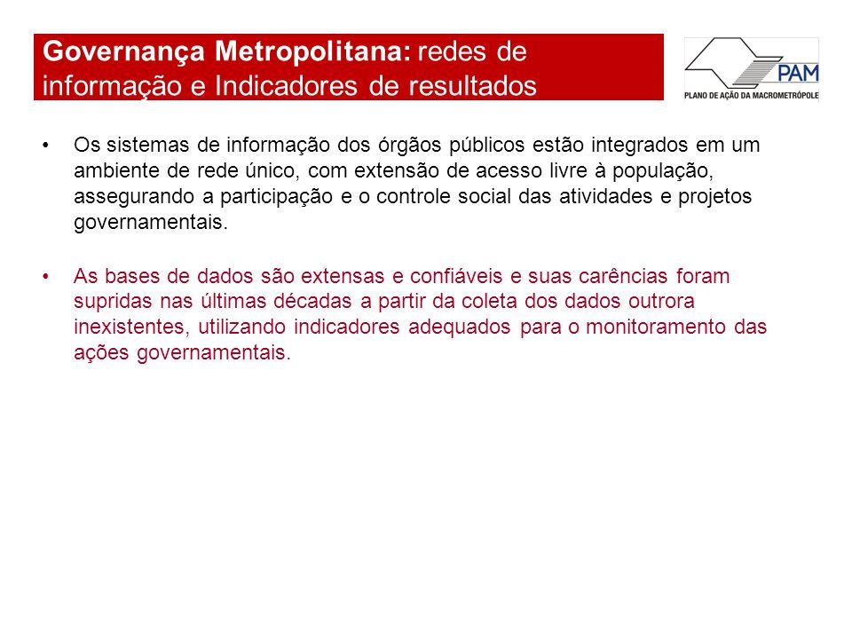 Governança Metropolitana: redes de informação e Indicadores de resultados Os sistemas de informação dos órgãos públicos estão integrados em um ambient