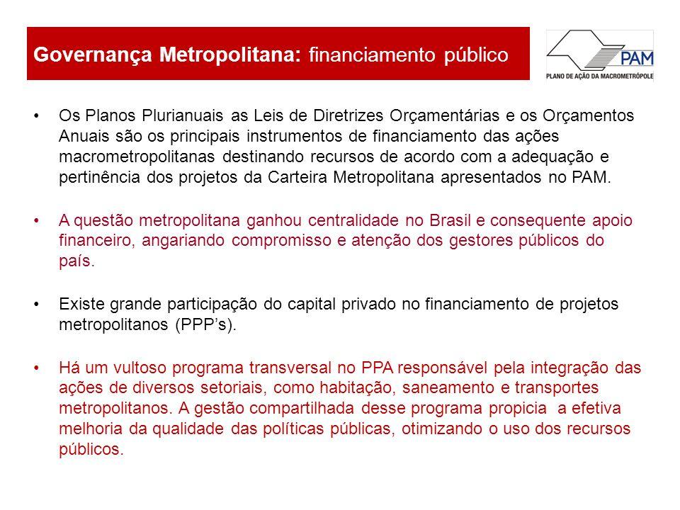 Governança Metropolitana: financiamento público Os Planos Plurianuais as Leis de Diretrizes Orçamentárias e os Orçamentos Anuais são os principais ins