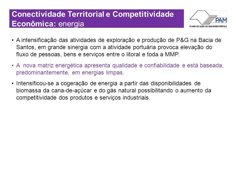 Conectividade Territorial e Competitividade Econômica: energia A intensificação das atividades de exploração e produção de P&G na Bacia de Santos, em