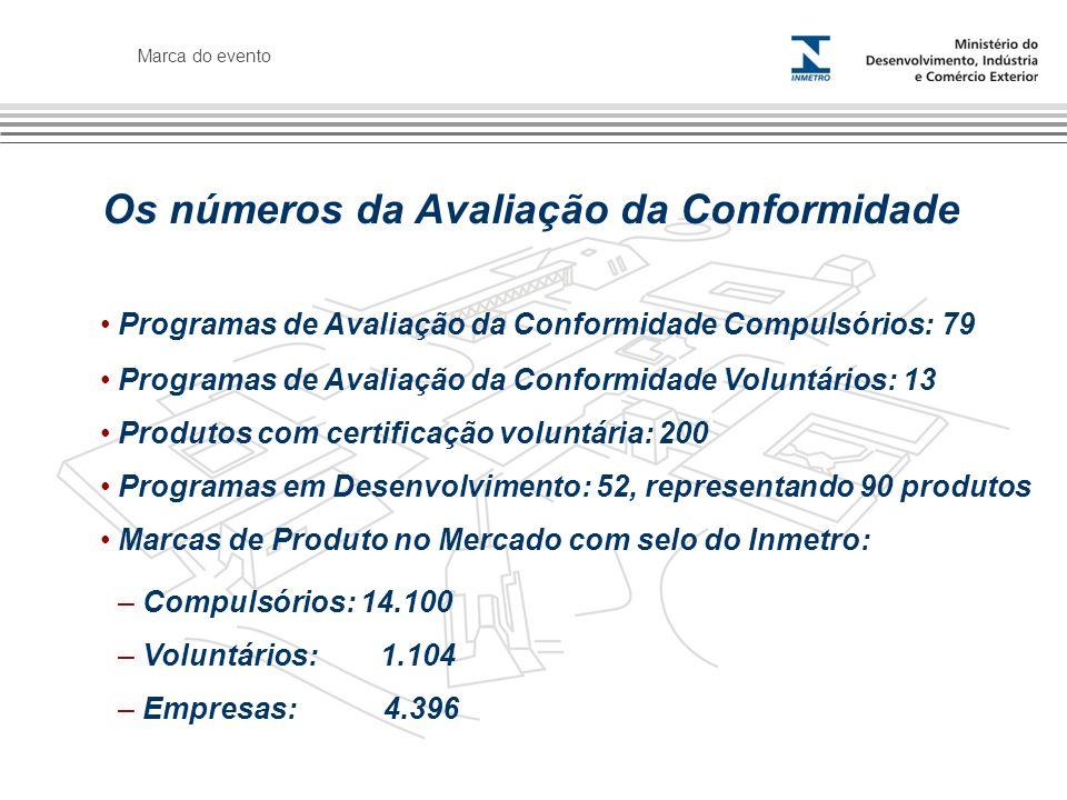 Marca do evento Os números da Avaliação da Conformidade Programas de Avaliação da Conformidade Compulsórios: 79 Programas de Avaliação da Conformidade
