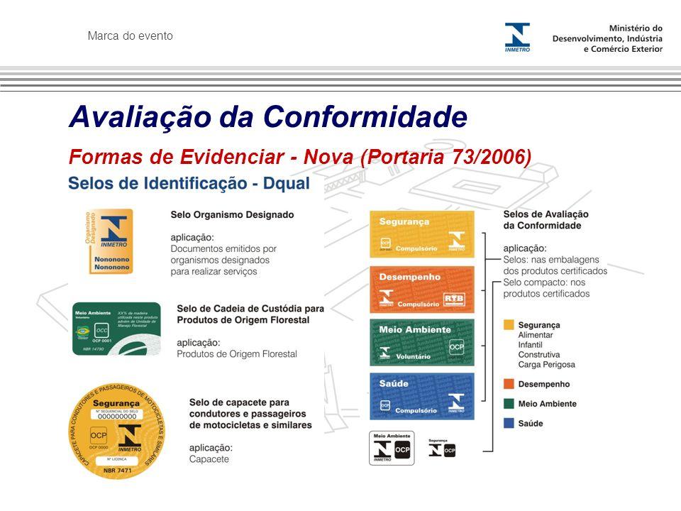 Marca do evento Avaliação da Conformidade Formas de Evidenciar - Nova (Portaria 73/2006)