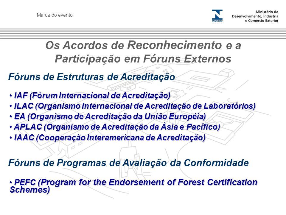 Marca do evento Os Acordos de Reconhecimento e a Participação em Fóruns Externos Fóruns de Estruturas de Acreditação Fóruns de Programas de Avaliação da Conformidade IAF (Fórum Internacional de Acreditação) IAF (Fórum Internacional de Acreditação) ILAC (Organismo Internacional de Acreditação de Laboratórios) ILAC (Organismo Internacional de Acreditação de Laboratórios) EA (Organismo de Acreditação da União Européia) EA (Organismo de Acreditação da União Européia) APLAC (Organismo de Acreditação da Ásia e Pacífico) APLAC (Organismo de Acreditação da Ásia e Pacífico) IAAC (Cooperação Interamericana de Acreditação) IAAC (Cooperação Interamericana de Acreditação) PEFC (Program for the Endorsement of Forest Certification Schemes) PEFC (Program for the Endorsement of Forest Certification Schemes)