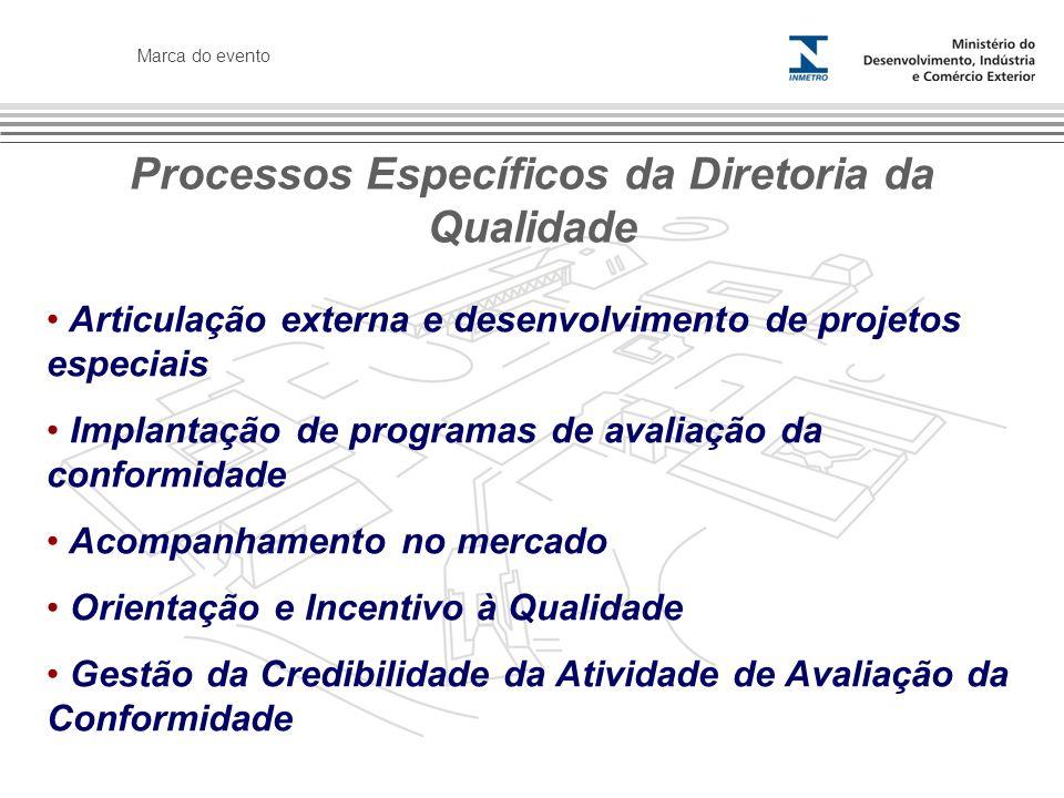 Marca do evento Processos Específicos da Diretoria da Qualidade Articulação externa e desenvolvimento de projetos especiais Implantação de programas d