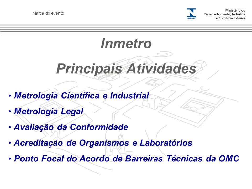 Marca do evento Inmetro Principais Atividades Metrologia Científica e Industrial Metrologia Legal Avaliação da Conformidade Acreditação de Organismos e Laboratórios Ponto Focal do Acordo de Barreiras Técnicas da OMC