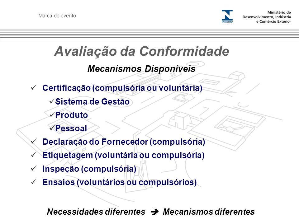Marca do evento Certificação (compulsória ou voluntária) Sistema de Gestão Produto Pessoal Declaração do Fornecedor (compulsória) Etiquetagem (voluntá