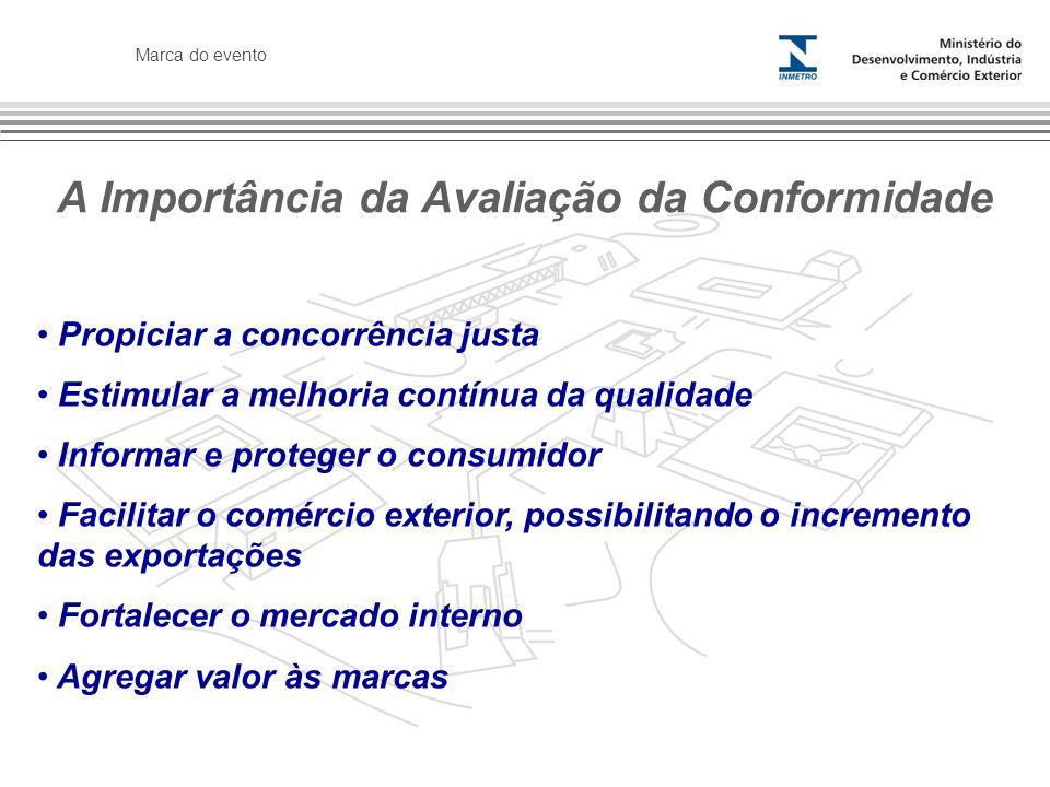 Marca do evento A Importância da Avaliação da Conformidade Propiciar a concorrência justa Estimular a melhoria contínua da qualidade Informar e proteg