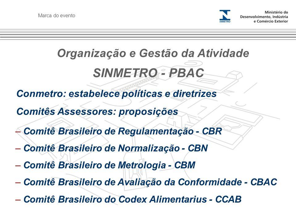 Marca do evento SINMETRO - PBAC Conmetro: estabelece políticas e diretrizes Comitês Assessores: proposições – Comitê Brasileiro de Regulamentação - CB
