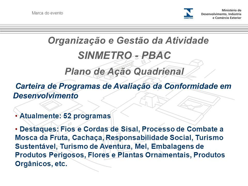 Marca do evento SINMETRO - PBAC Carteira de Programas de Avaliação da Conformidade em Desenvolvimento Atualmente: 52 programas Destaques: Fios e Corda