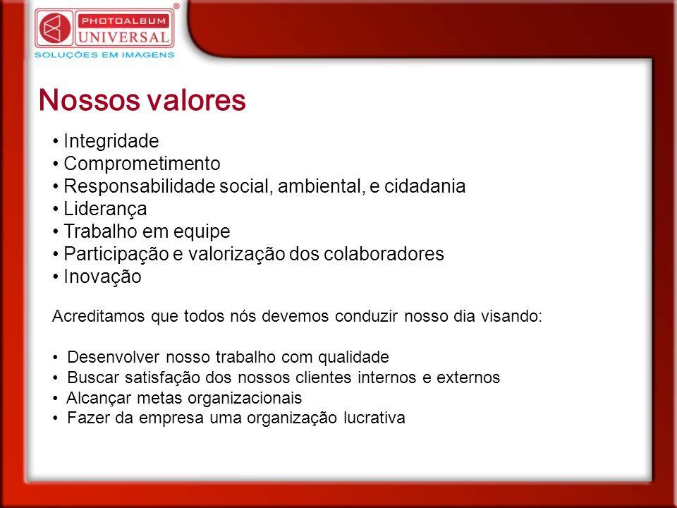 Nossos valores Integridade Comprometimento Responsabilidade social, ambiental, e cidadania Liderança Trabalho em equipe Participação e valorização dos