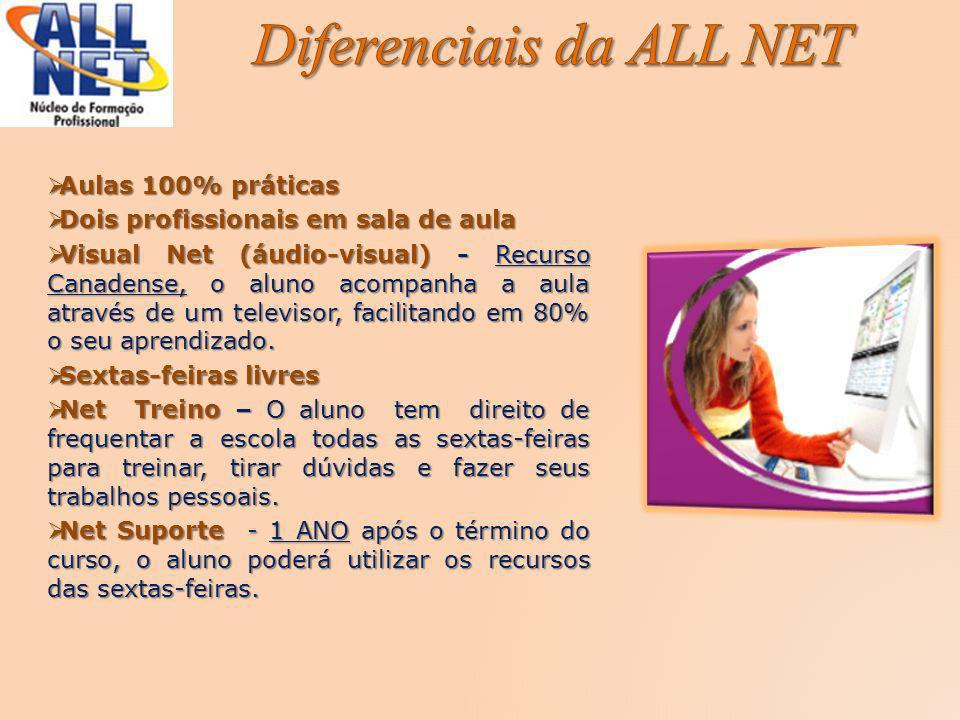Aulas 100% práticas Aulas 100% práticas Dois profissionais em sala de aula Dois profissionais em sala de aula Visual Net (áudio-visual) - Recurso Cana