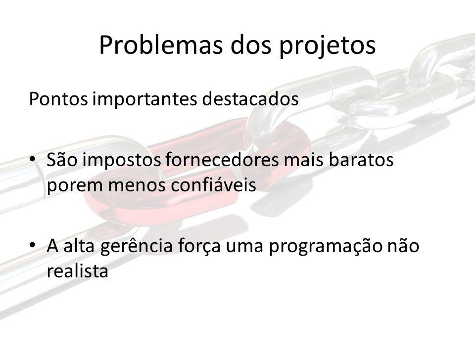 Problemas dos projetos Pontos importantes destacados São impostos fornecedores mais baratos porem menos confiáveis A alta gerência força uma programação não realista