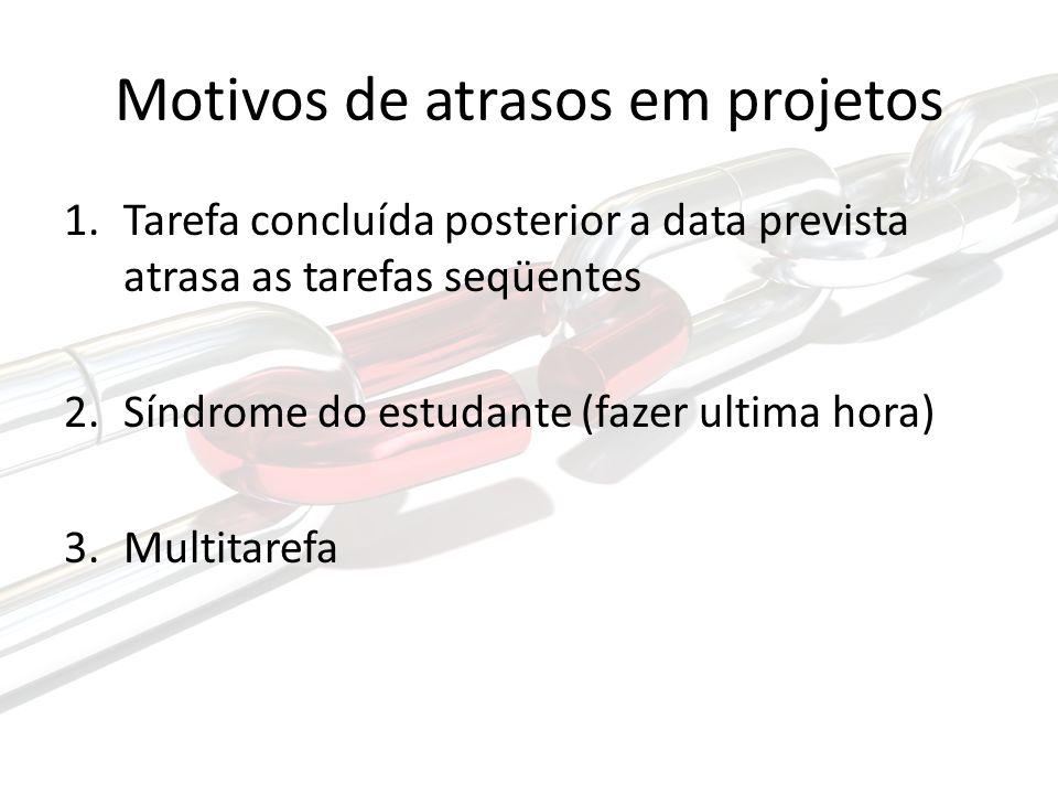 Motivos de atrasos em projetos 1.Tarefa concluída posterior a data prevista atrasa as tarefas seqüentes 2.Síndrome do estudante (fazer ultima hora) 3.Multitarefa