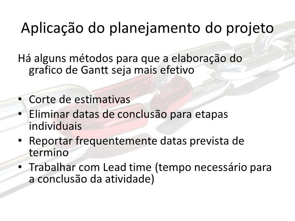 Aplicação do planejamento do projeto Há alguns métodos para que a elaboração do grafico de Gantt seja mais efetivo Corte de estimativas Eliminar datas de conclusão para etapas individuais Reportar frequentemente datas prevista de termino Trabalhar com Lead time (tempo necessário para a conclusão da atividade)