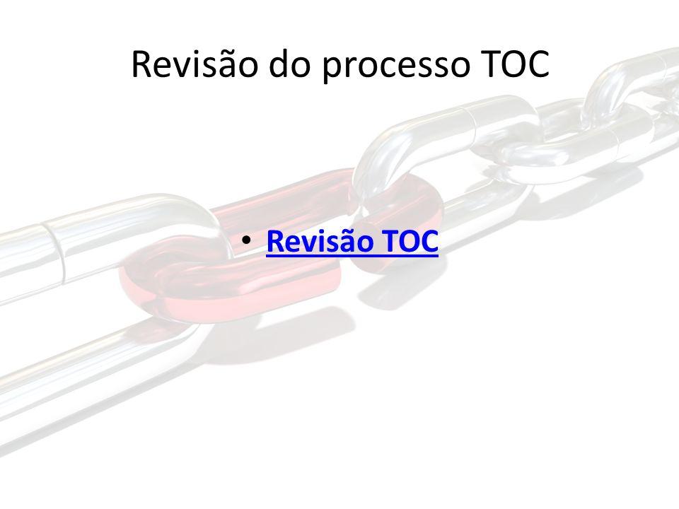 Revisão do processo TOC Revisão TOC