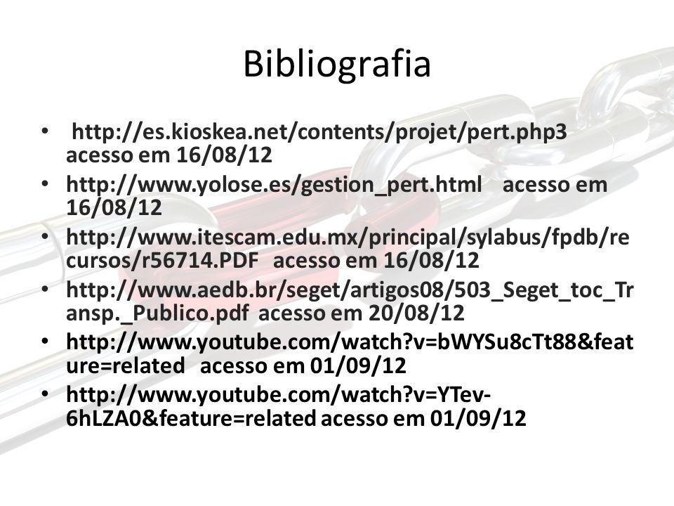 Bibliografia http://es.kioskea.net/contents/projet/pert.php3 acesso em 16/08/12 http://www.yolose.es/gestion_pert.html acesso em 16/08/12 http://www.itescam.edu.mx/principal/sylabus/fpdb/re cursos/r56714.PDF acesso em 16/08/12 http://www.aedb.br/seget/artigos08/503_Seget_toc_Tr ansp._Publico.pdf acesso em 20/08/12 http://www.youtube.com/watch?v=bWYSu8cTt88&feat ure=related acesso em 01/09/12 http://www.youtube.com/watch?v=YTev- 6hLZA0&feature=related acesso em 01/09/12