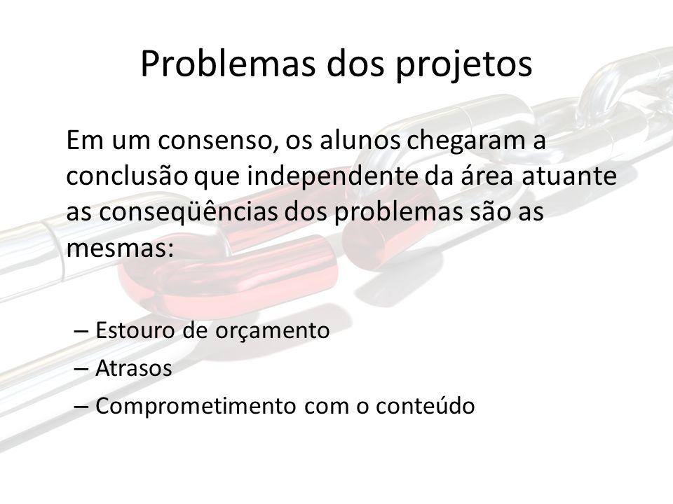 Problemas dos projetos Em um consenso, os alunos chegaram a conclusão que independente da área atuante as conseqüências dos problemas são as mesmas: – Estouro de orçamento – Atrasos – Comprometimento com o conteúdo