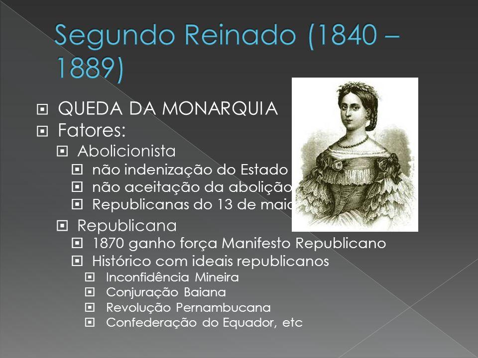 QUEDA DA MONARQUIA Fatores: Abolicionista não indenização do Estado não aceitação da abolição Republicanas do 13 de maio Republicana 1870 ganho força