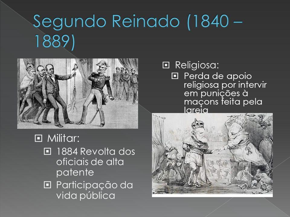 Religiosa: Perda de apoio religiosa por intervir em punições à maçons feita pela Igreja Militar: 1884 Revolta dos oficiais de alta patente Participaçã