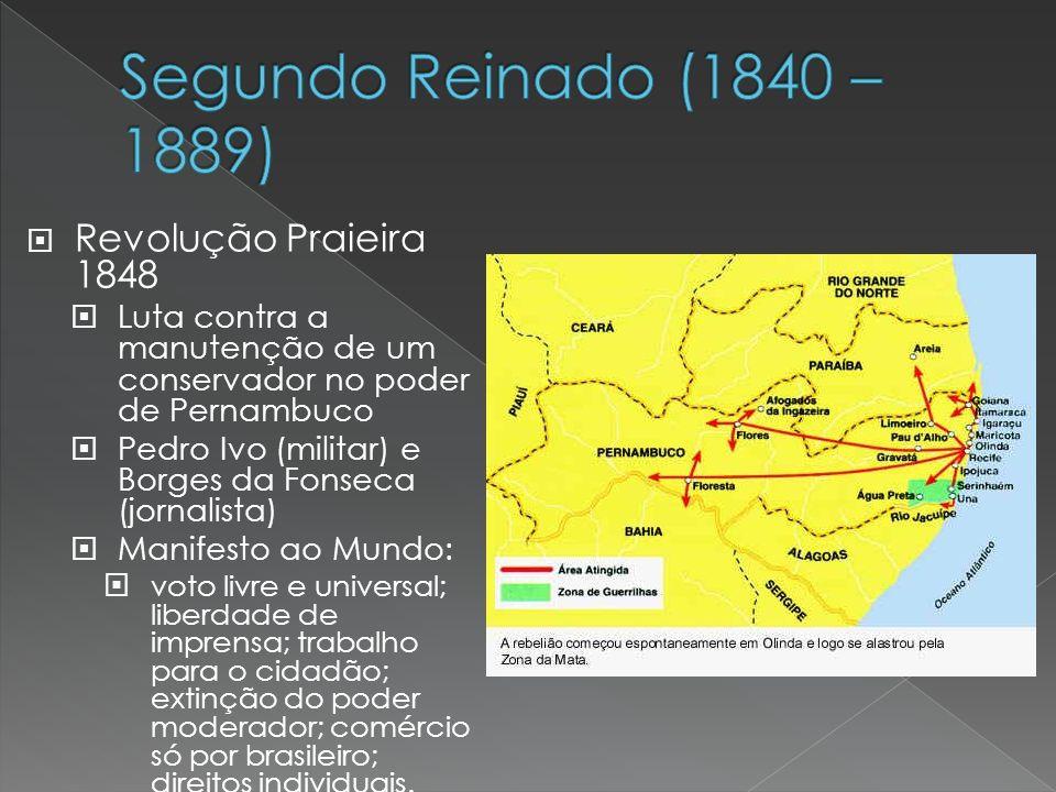 Revolução Praieira 1848 Luta contra a manutenção de um conservador no poder de Pernambuco Pedro Ivo (militar) e Borges da Fonseca (jornalista) Manifes