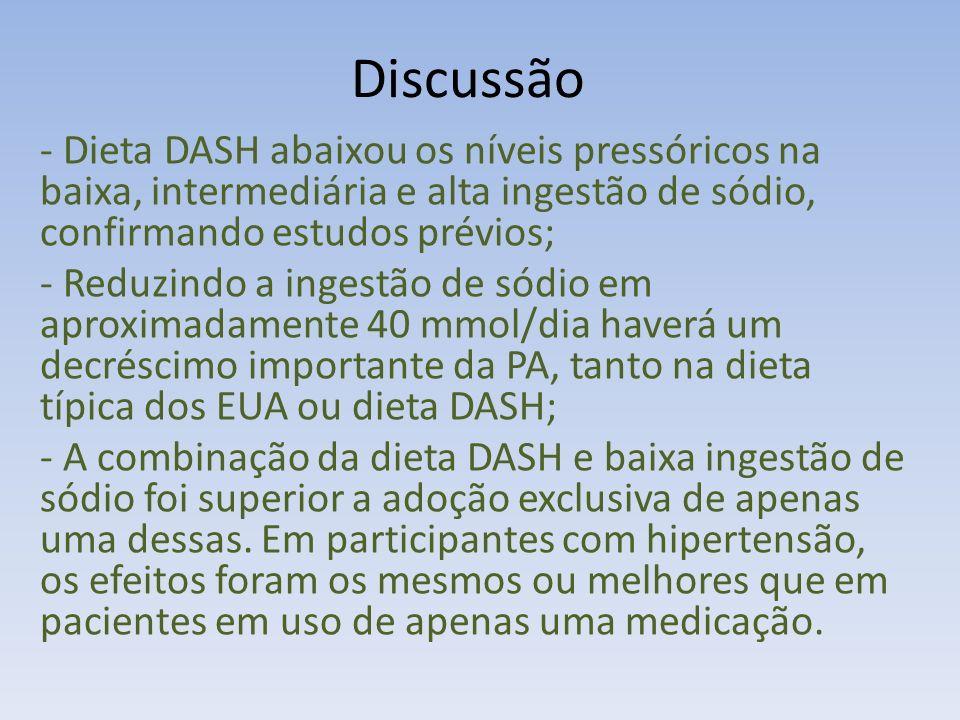 - Dieta DASH abaixou os níveis pressóricos na baixa, intermediária e alta ingestão de sódio, confirmando estudos prévios; - Reduzindo a ingestão de sódio em aproximadamente 40 mmol/dia haverá um decréscimo importante da PA, tanto na dieta típica dos EUA ou dieta DASH; - A combinação da dieta DASH e baixa ingestão de sódio foi superior a adoção exclusiva de apenas uma dessas.