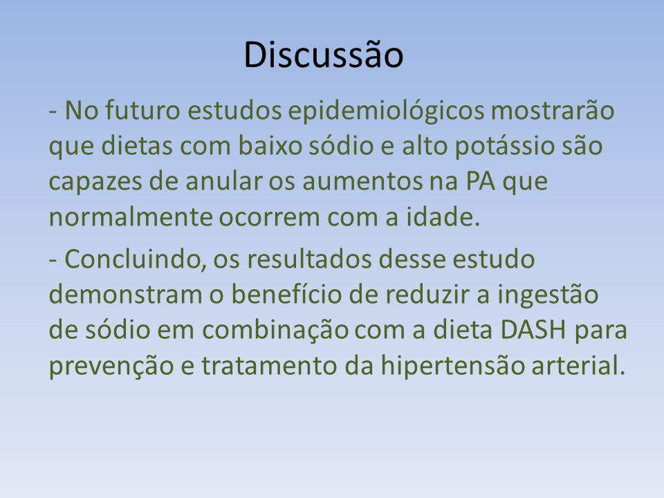 - No futuro estudos epidemiológicos mostrarão que dietas com baixo sódio e alto potássio são capazes de anular os aumentos na PA que normalmente ocorrem com a idade.