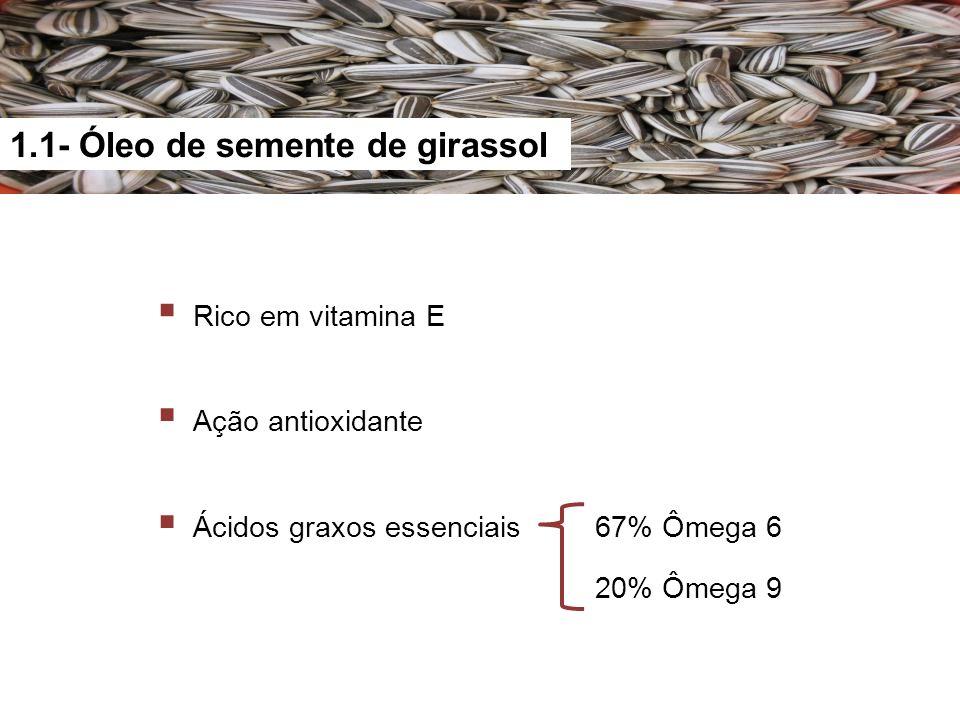 1.1- Óleo de semente de girassol Ácidos graxos essenciais Rico em vitamina E Ação antioxidante 67% Ômega 6 20% Ômega 9