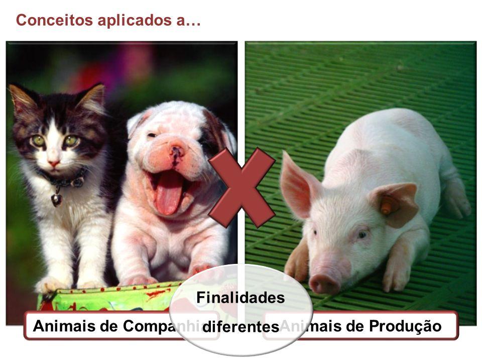 Animais de CompanhiaAnimais de Produção Conceitos aplicados a… Finalidades diferentes