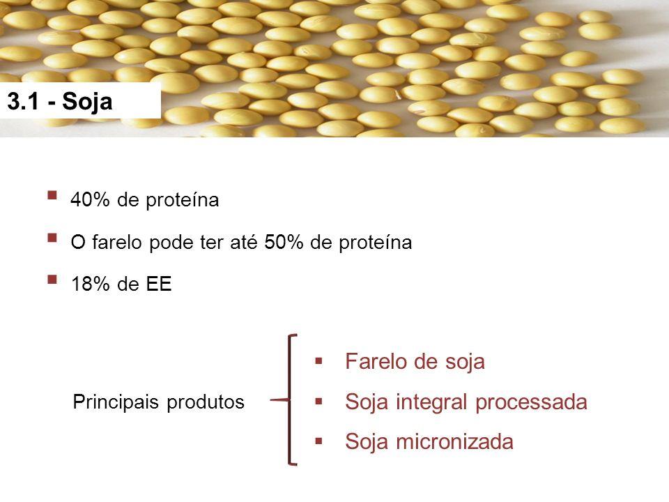 3.1 - Soja 40% de proteína O farelo pode ter até 50% de proteína 18% de EE Principais produtos Farelo de soja Soja integral processada Soja micronizad