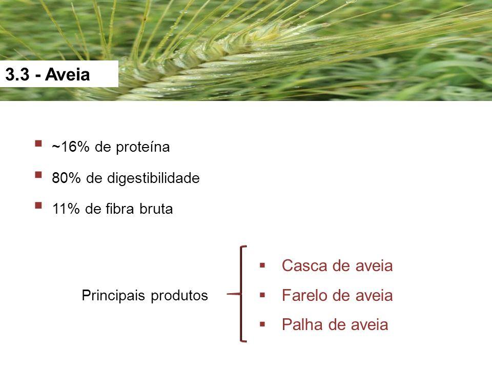 3.3 - Aveia ~16% de proteína 80% de digestibilidade 11% de fibra bruta Principais produtos Casca de aveia Farelo de aveia Palha de aveia