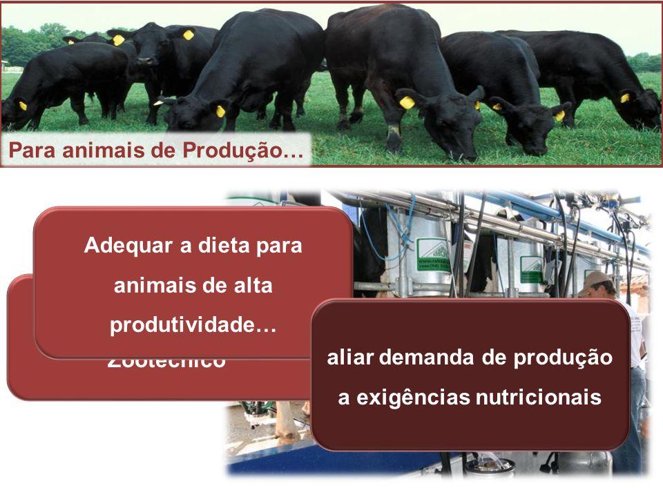 Para animais de Produção… Aumentar o desempenho Zootécnico Adequar a dieta para animais de alta produtividade… aliar demanda de produção a exigências