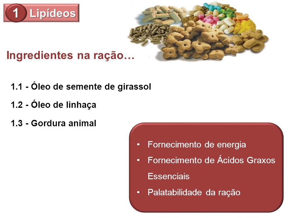 1.2 - Óleo de linhaça Lipídeos 1 Ingredientes na ração… 1.1 - Óleo de semente de girassol 1.3 - Gordura animal Fornecimento de energia Fornecimento de