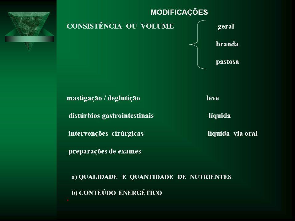 MODIFICAÇÕES CONSISTÊNCIA OU VOLUME geral branda pastosa mastigação / deglutição leve distúrbios gastrointestinais líquida intervenções cirúrgicas líquida via oral preparações de exames a) QUALIDADE E QUANTIDADE DE NUTRIENTES b) CONTEÚDO ENERGÉTICO